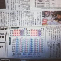 【中日新聞朝刊に「うぇいくあっぷ!」の様子を掲載いただきました!】 教育講演家 木村玄司